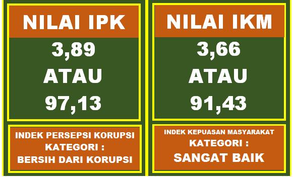 Laporan Hasil Survey IKM